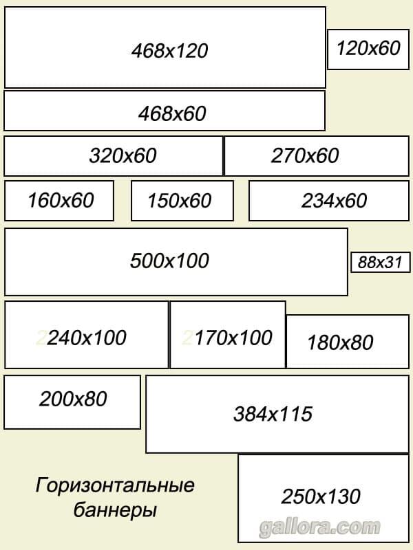 стандартные размеры баннеров-01