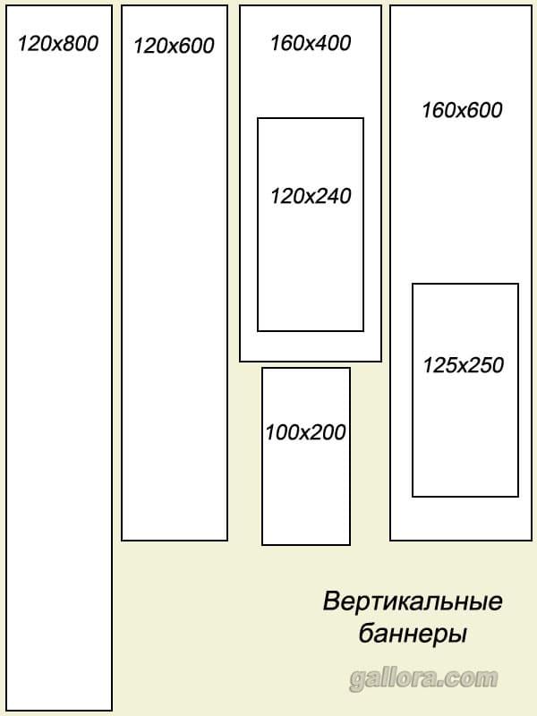 стандартные размеры баннеров-02